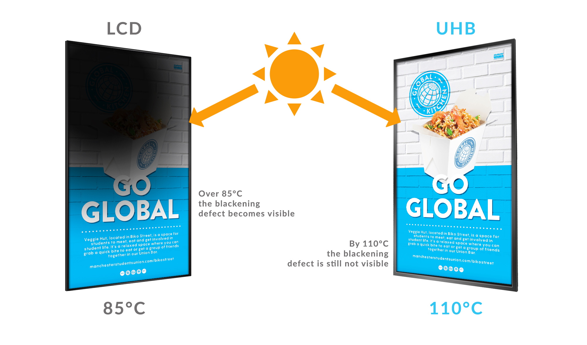 digital signage ultra high brightness sunlight readable