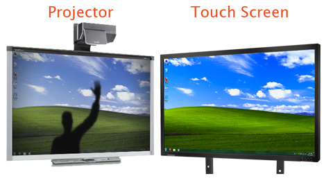 IR infrared touch screen digital signage compared with projectors